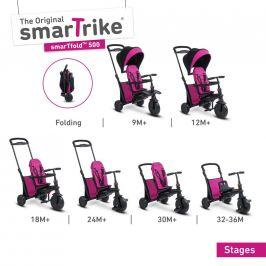 Alltoys Tříkolka Smart Trike 7 v 1 Smartfold 500 růžová
